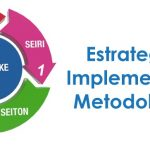 Modelo de implementación de las 5S: Gestión para la mejora continua